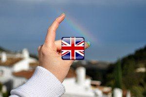 Počasie po anglicky | The weather