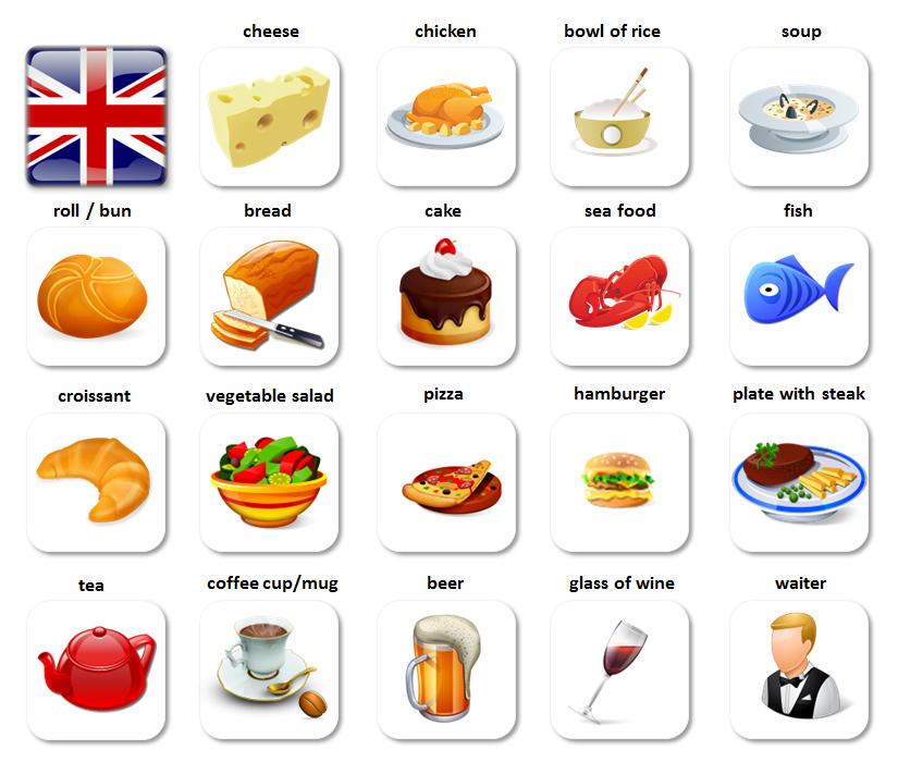 Кекс по английскому языку