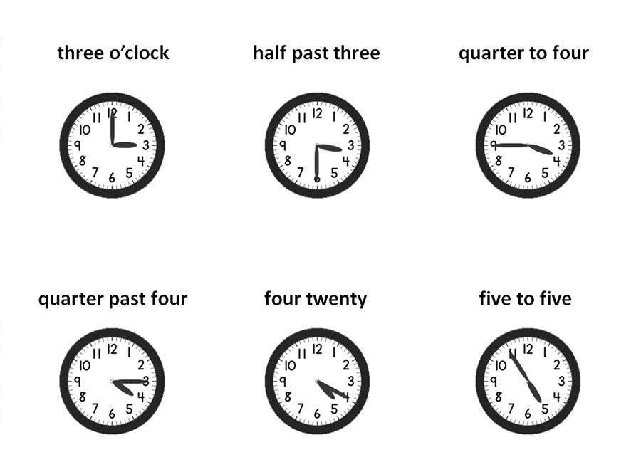 ako sa povie čas po anglicky