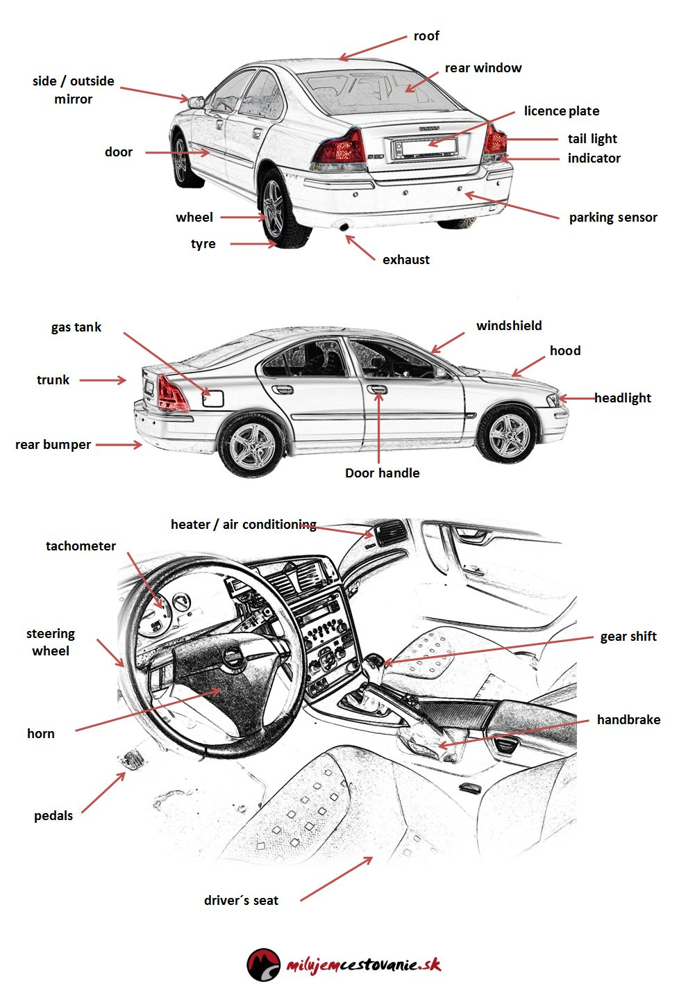 Auto Interior Diagram : Interior car parts names diagram automobile