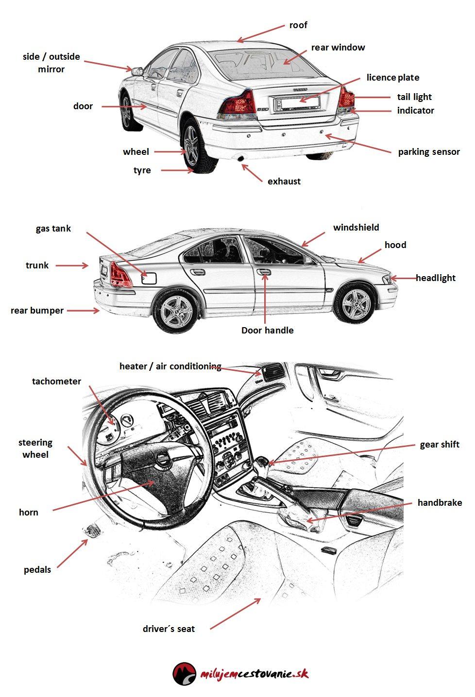 Car parts in spanish quizlet 14