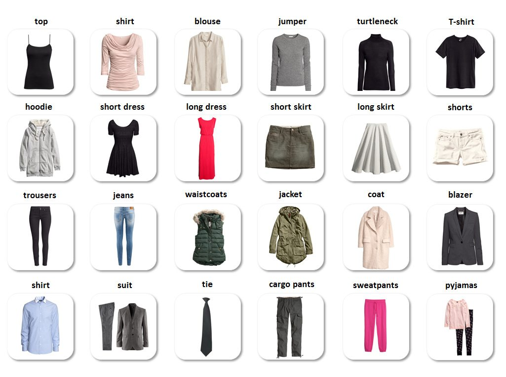 a look at my different types of clothing styles All apparels are grouped according to similarities in pattern, fabric, style line and color these types can create looks that convey common themes fashion style generally refers to the groups of personality traits, which also match specific fashion theme fashion style is like a character sketch that describes a personality out of a fashion.