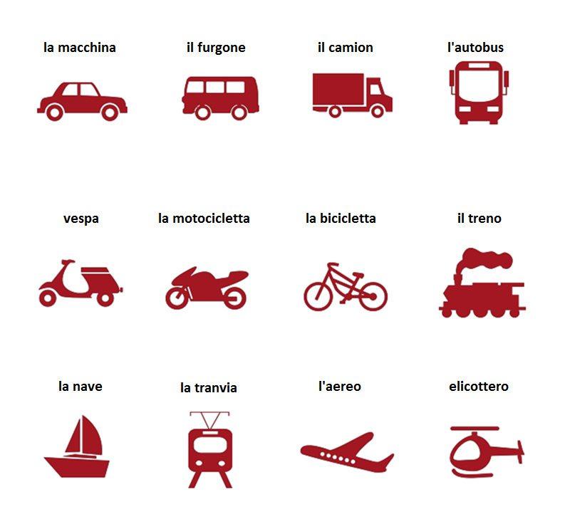 doprava po taliansky