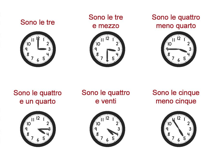 hodiny a čas po taliansky
