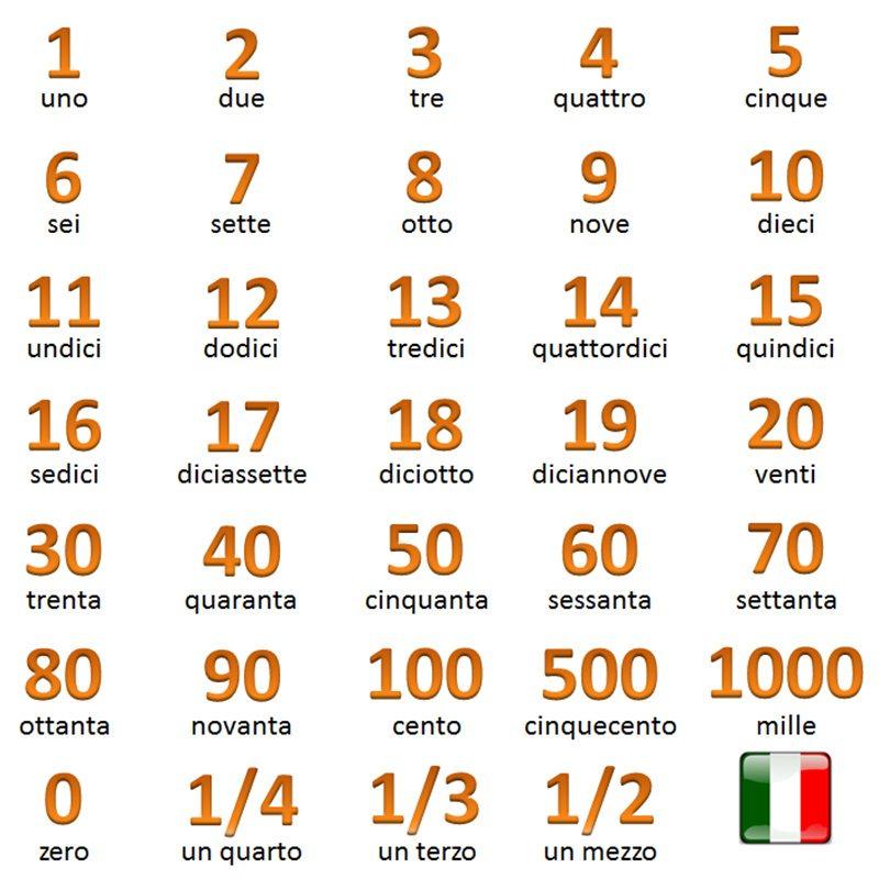 čísla po taliansky