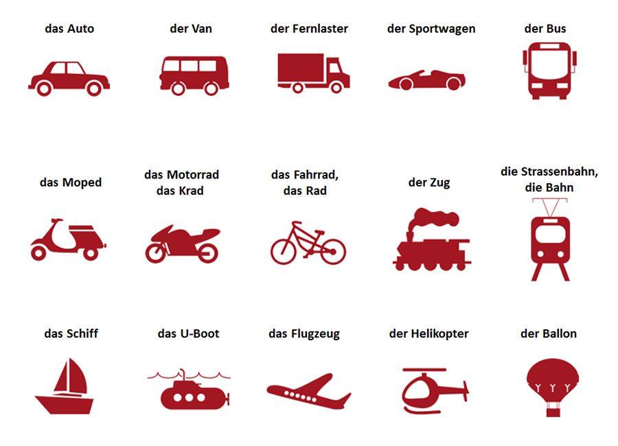 Cestovanie a doprava po nemecky