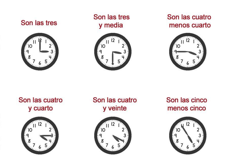 hodiny - čas po španielsky