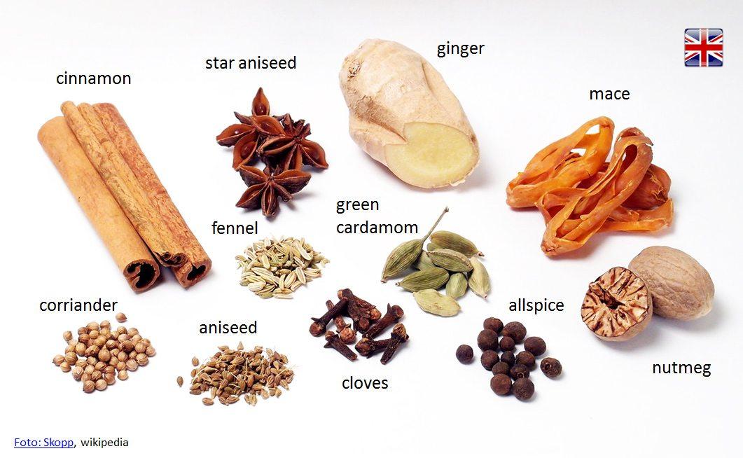 Spices – bylinky a korenie po anglicky