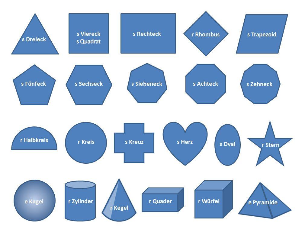 geometrické tvary po nemecky | Nemčina pre samoukov