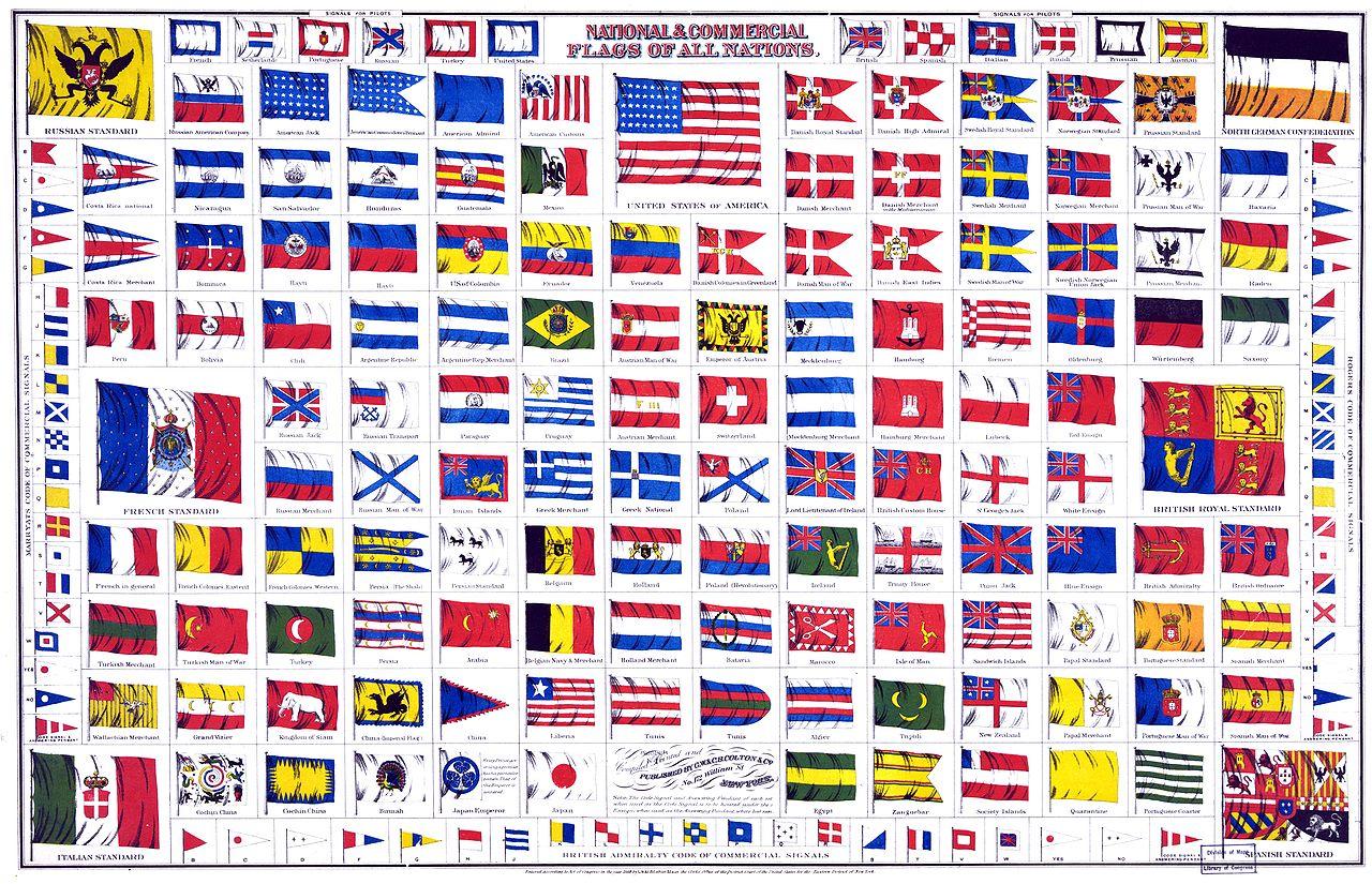 národnosti, štáty a krajiny po anglicky