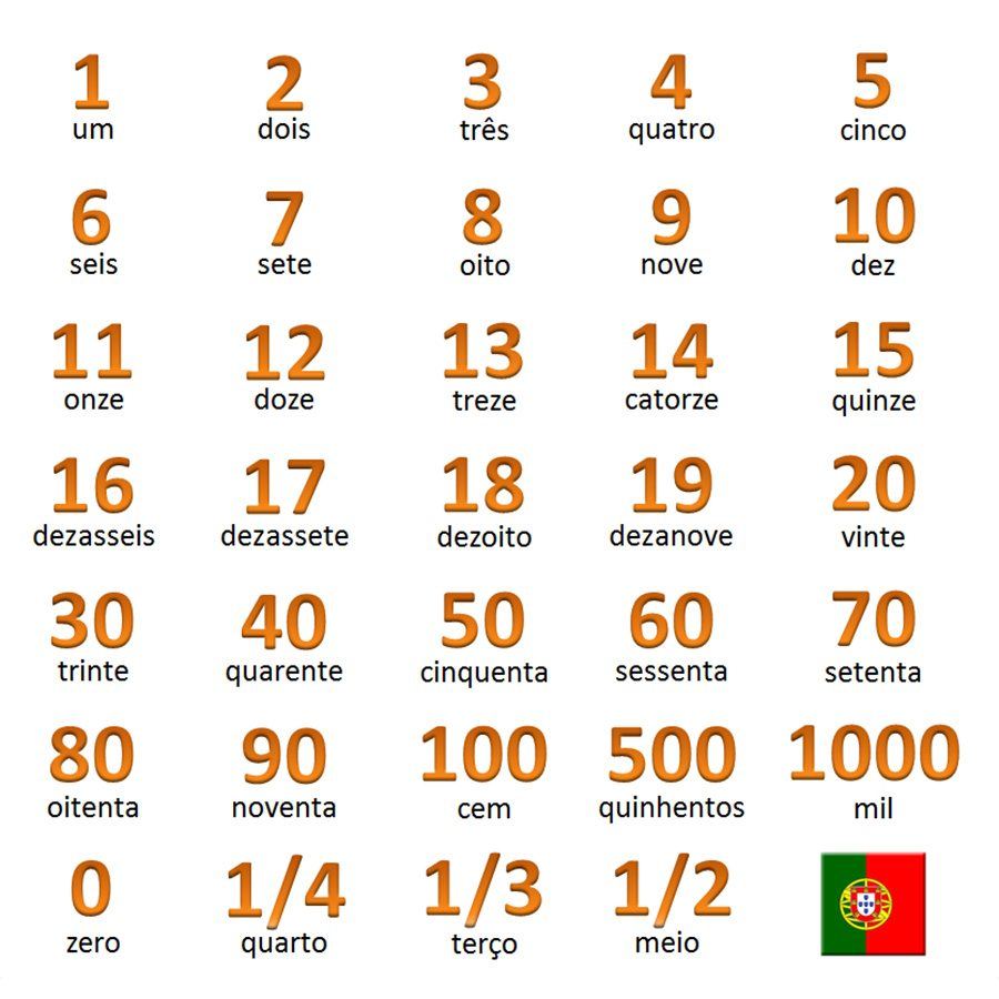čísla po portugalsky