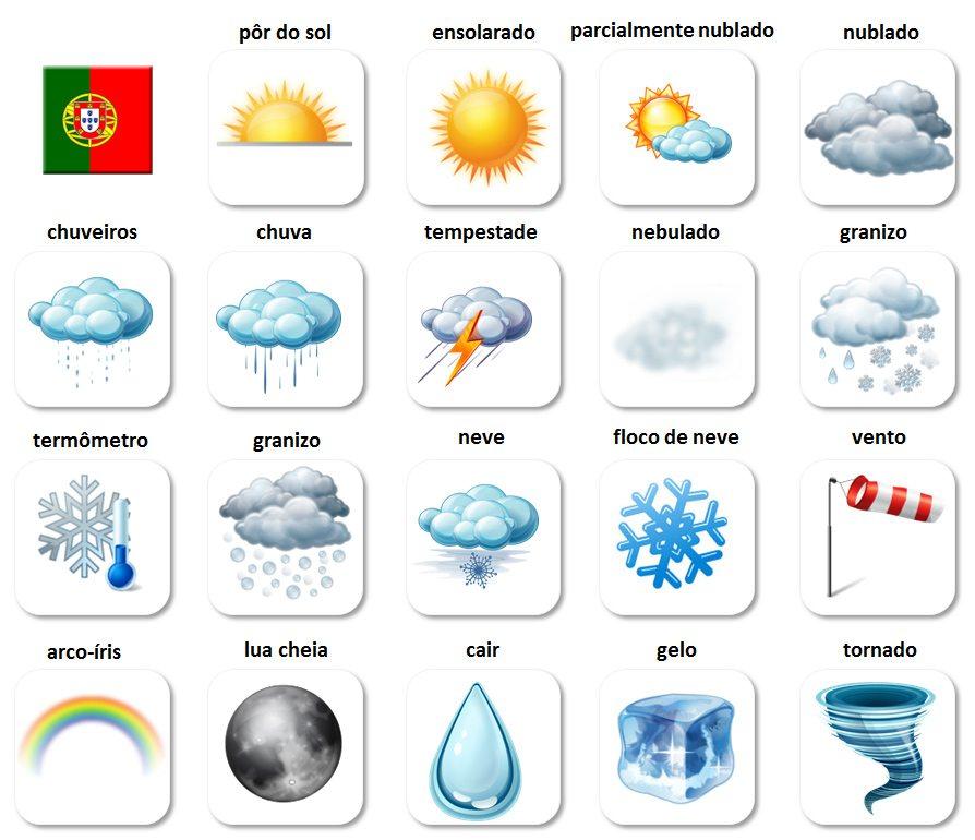 počasie v portugalčine